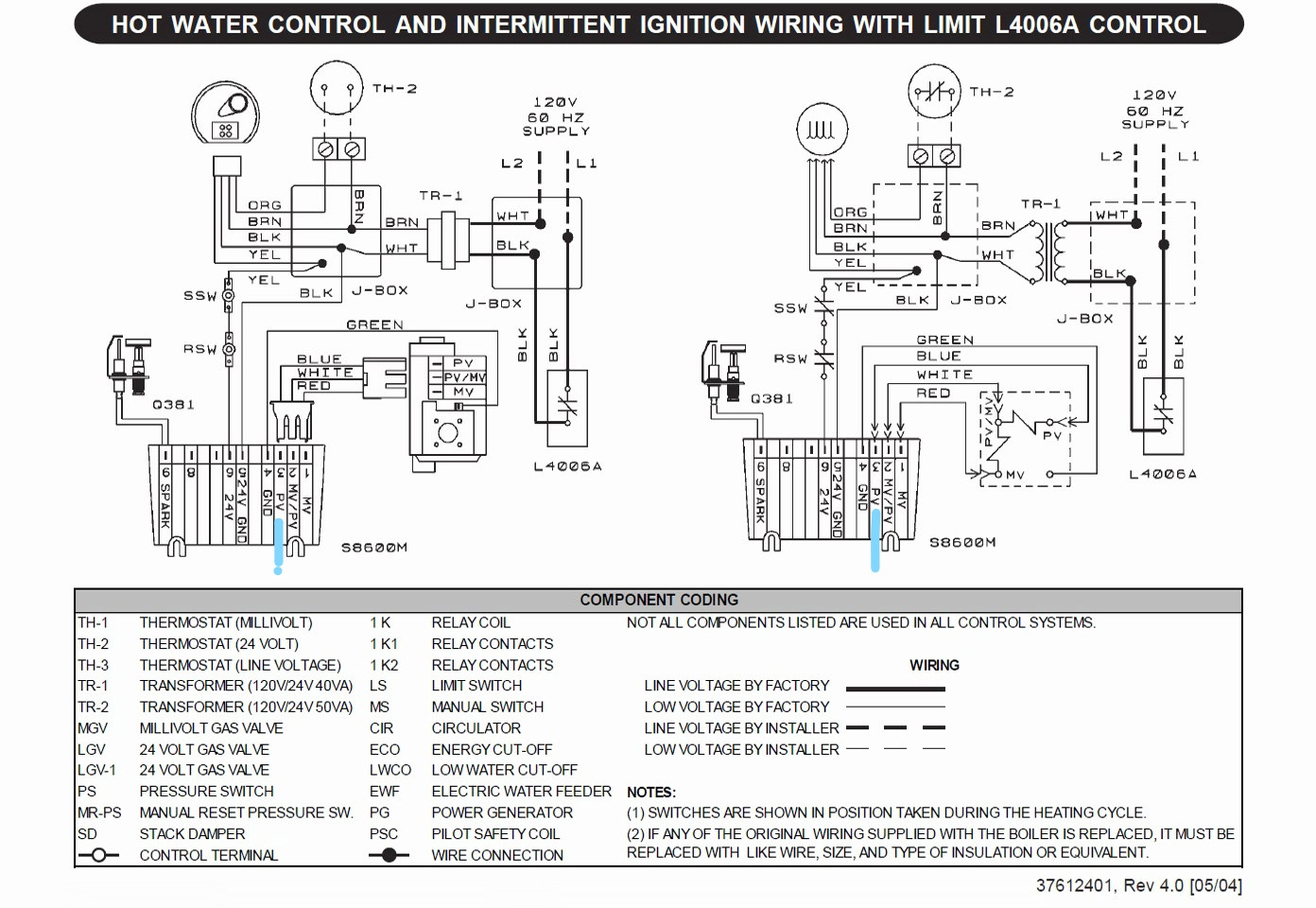 Thermostat Furnace Wiring