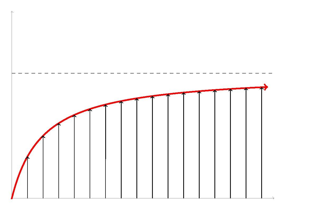 How To Refine This Tikz Diagram