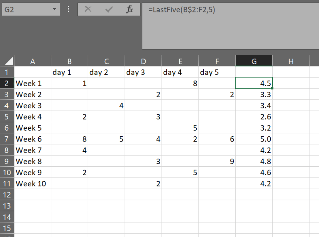 Average Last 5 Values In 2d Range In Excel