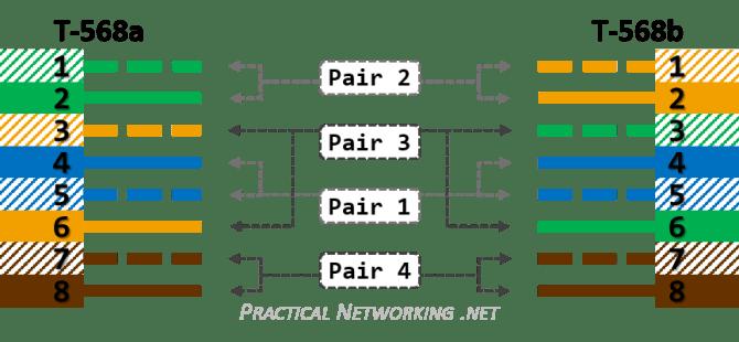 cat 7 rj45 wiring diagram  spitter dsl telephone wiring