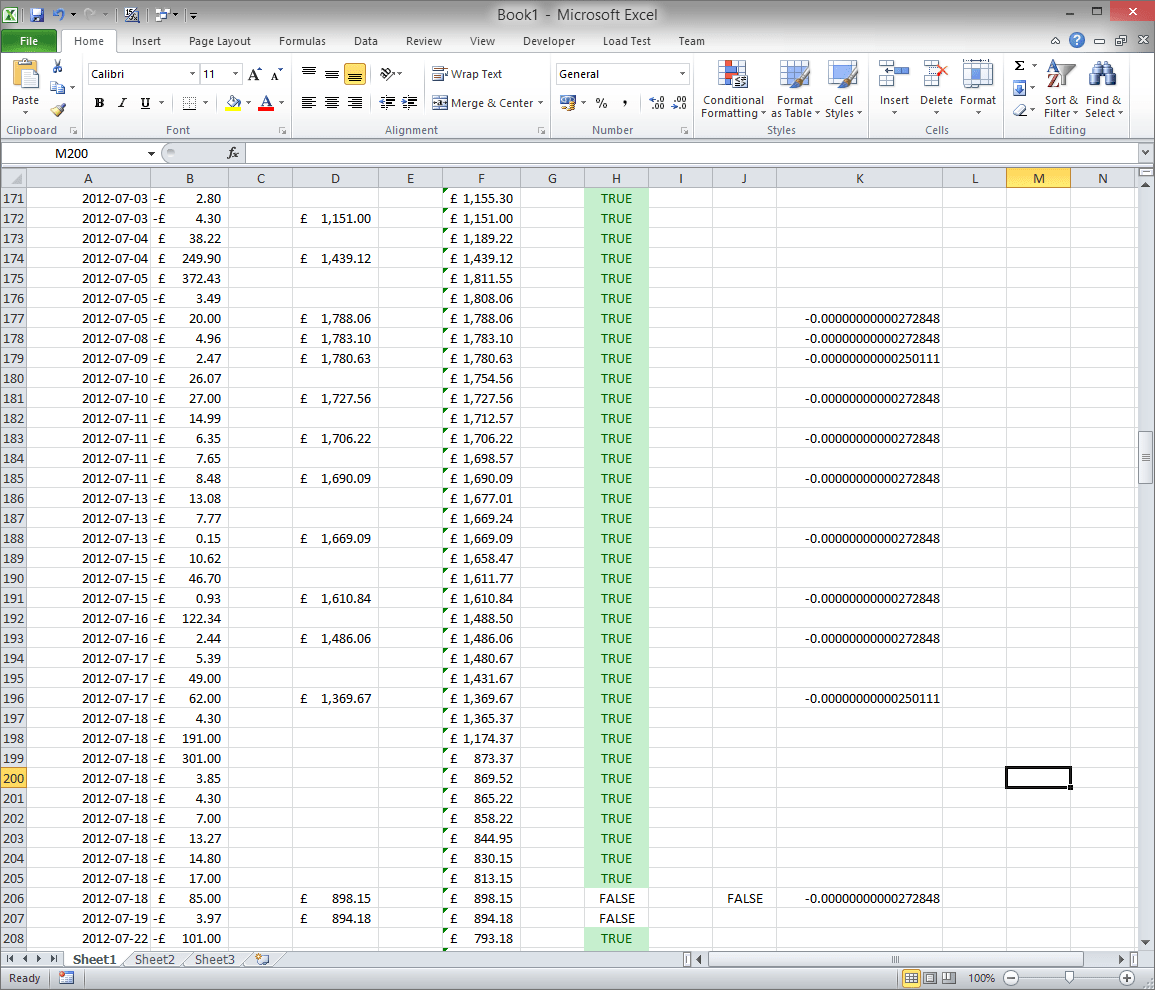 Excel Sum Is Not Equal To Manually Typed Value