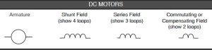 schematics  What is the symbol for a Fan on a circuit? Is it just Motor?  Electrical