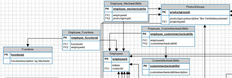 Best Database Design Using User Defined Fields Stack Overflow