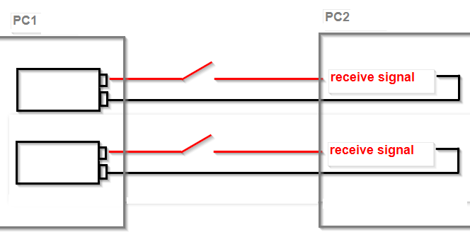 how do tx / rx cable pairs work in an ethernet cable