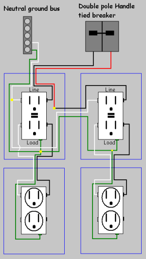 electrical  How do I install a GFCI receptacle with two