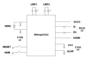 schematics  Newbie: resistor and capacitor symbols