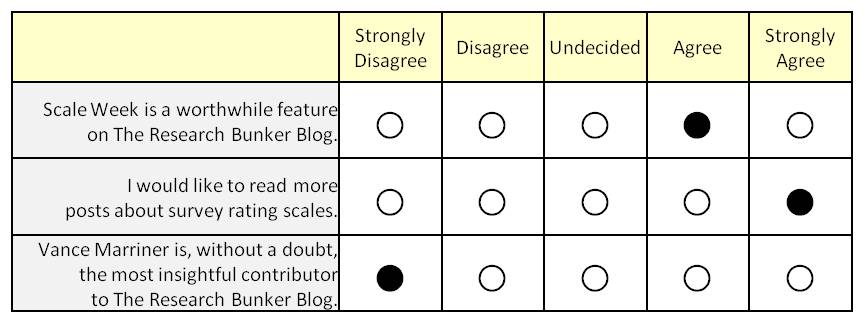 How To Pick The Right Rating System?