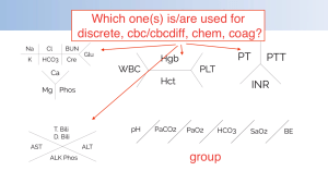 blood tests  Which lab value skeleton diagrams are used to display results for CBC, Chemistry