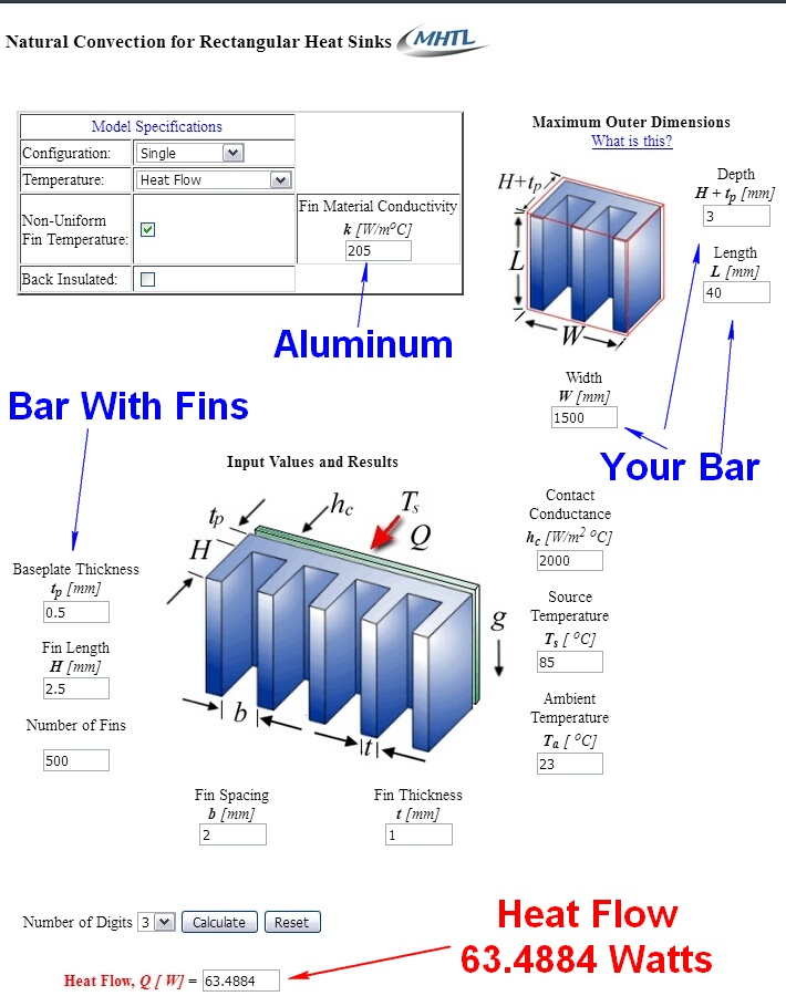 how to calculate heat sink for 60w led