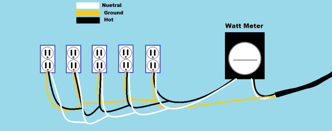 wiring multiple receptacles 4 wire diagram for led tube