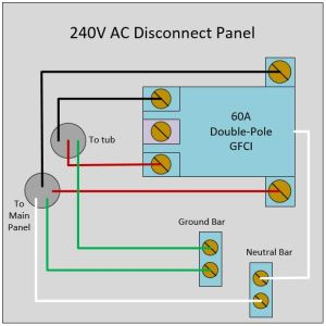 electrical  How to wire a 240V disconnect panel for spa that does not require neutral?  Home