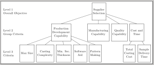 How can I produce this tree diagram in LaTeX?  TeX