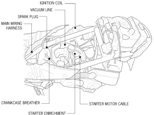 maintenance  Two hoses that run from the carburetor  Is the upper hose cut and zip tied? Is