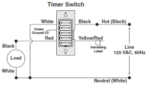 electrical  How do I replace this switch with a timer
