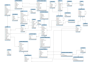 mysql  Which one is an ER diagram?  Database