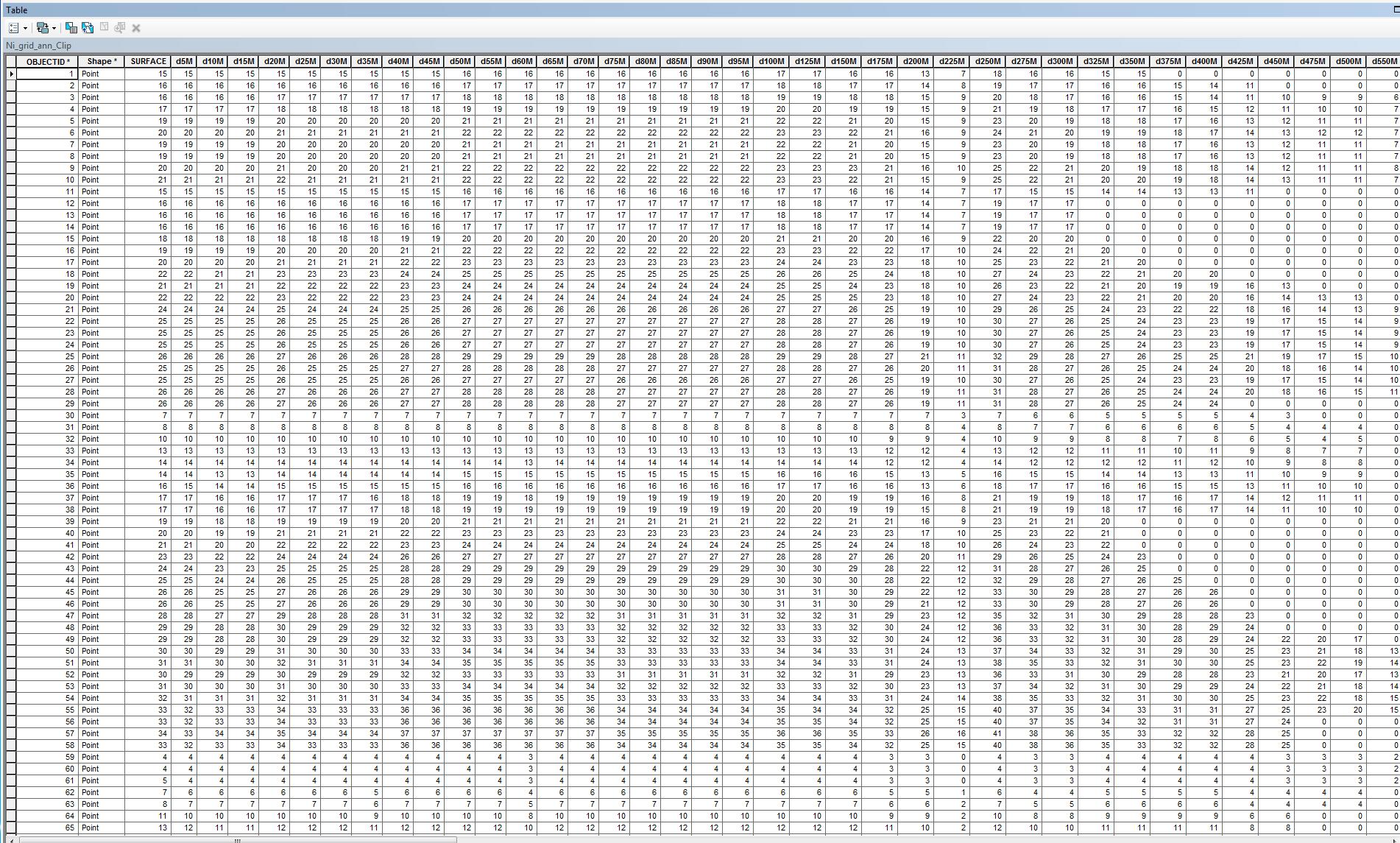 Chart 500x500 multiplication chart 500x500 nvjuhfo Choice Image