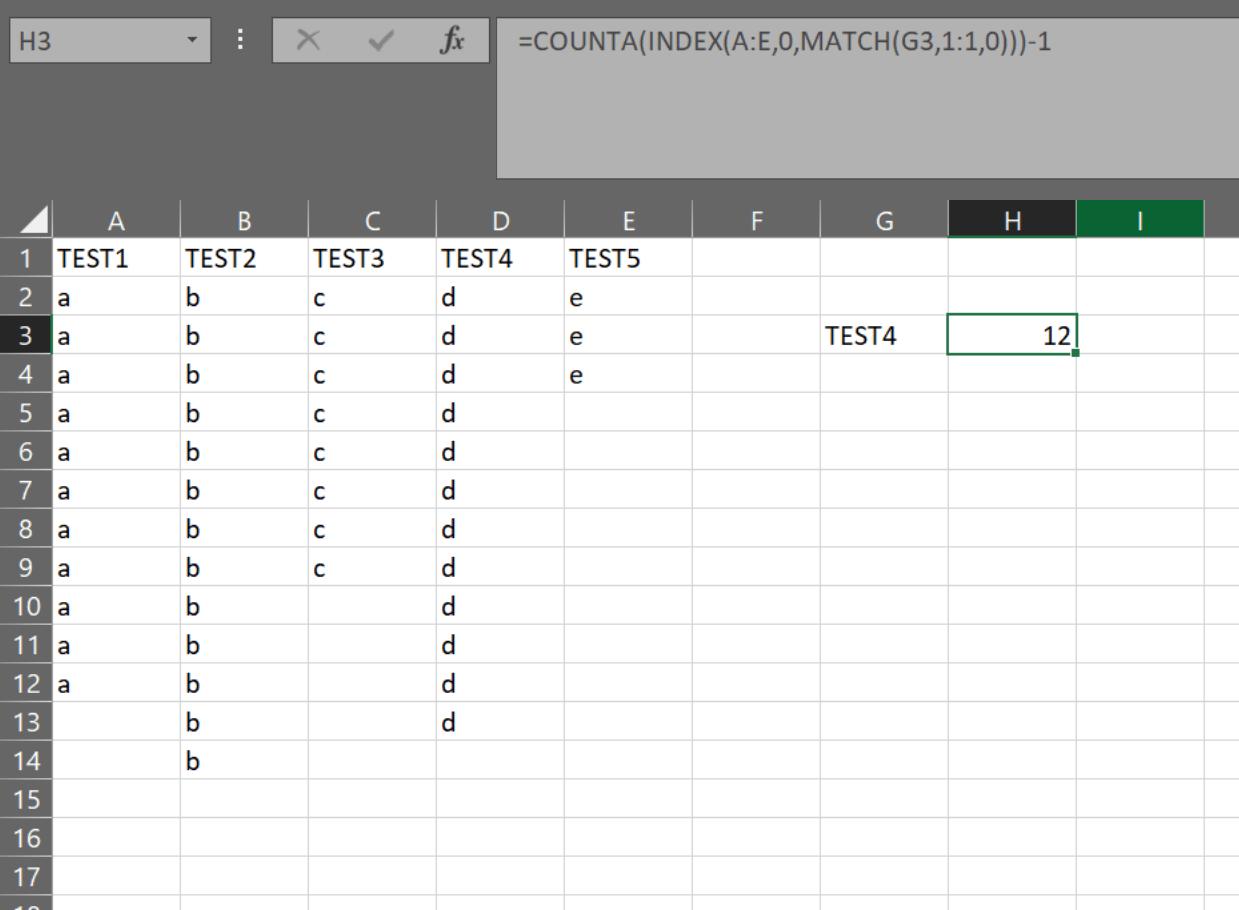Excel Formula To Counta Based On Header Value