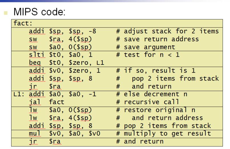 mips stack frame | Framejdi org