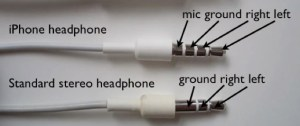 Can I use nonapple headphones with an iPhone?  Ask Different
