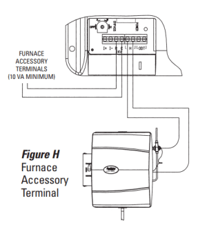 electrical  Aprilaire 56 Humidistat not getting power