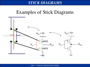 circuit design  How to draw stick diagram of a function