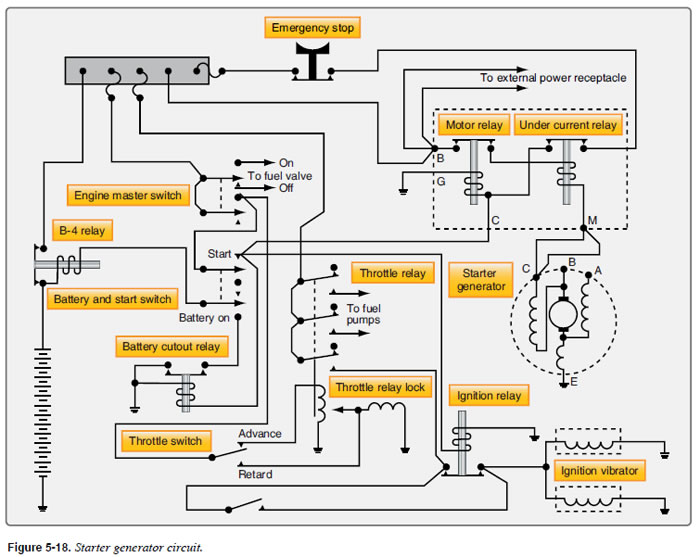 What S Field Excitation In An Electrical System