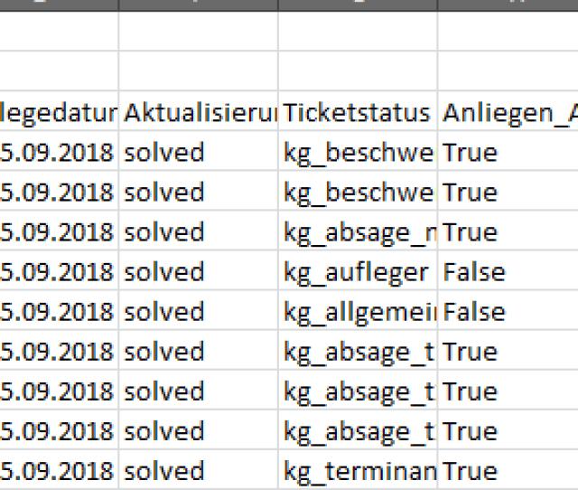 Convert Csv To Xlsx Splitting At To Different Columns