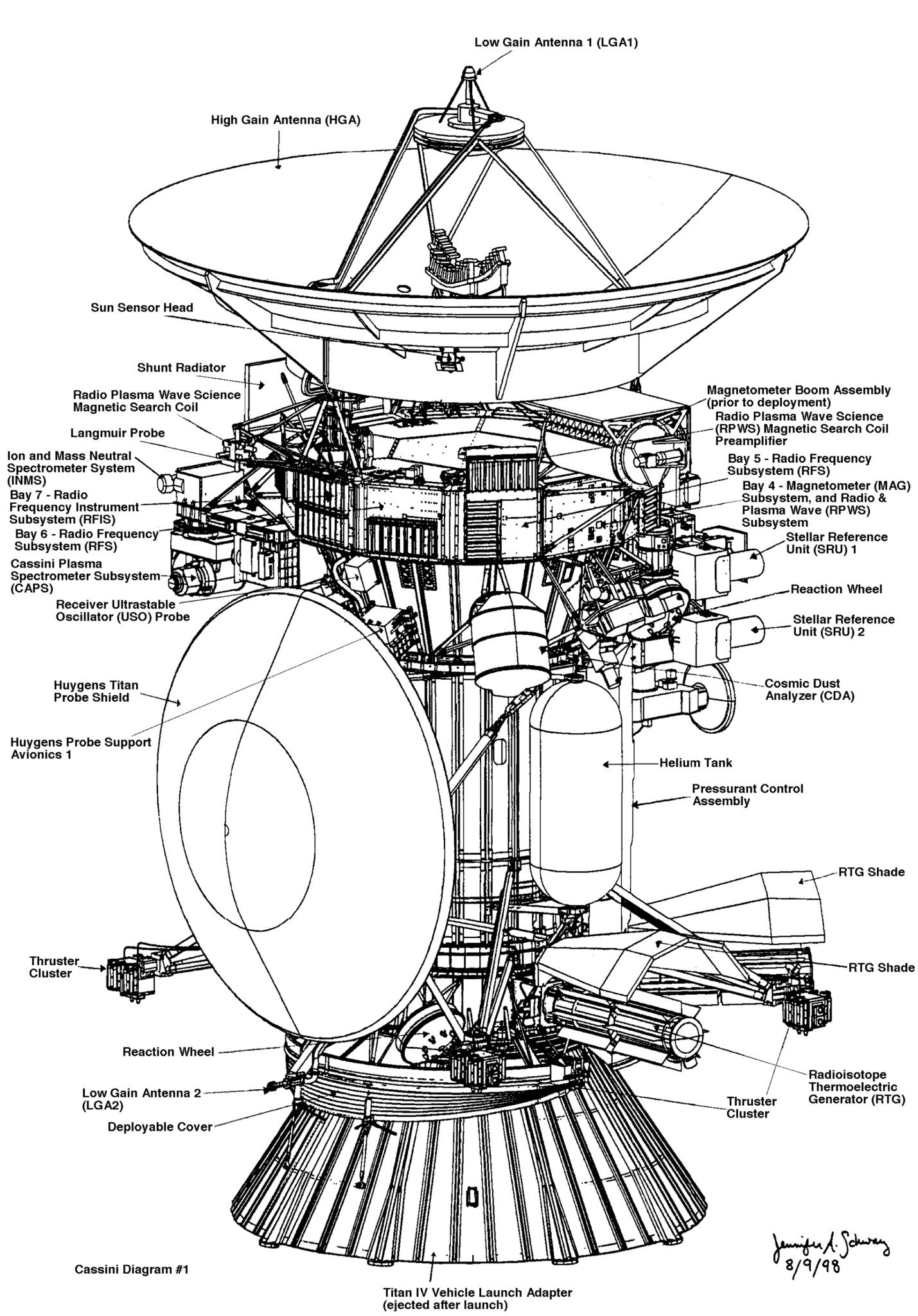 Flying Fuel Tanks Which Deep Space Spacecraft Had The