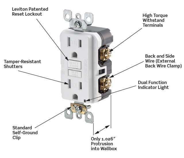 dead gfci outlets wire is live  home improvement stack