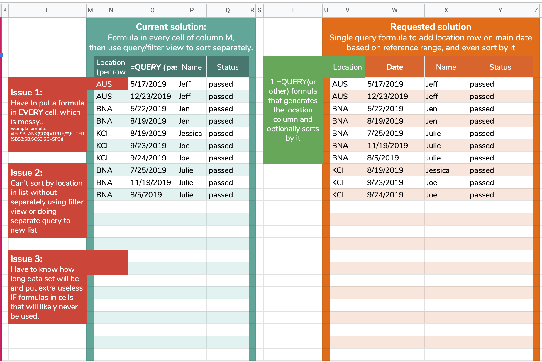 Sheets Generate Column In Query Based On Reference
