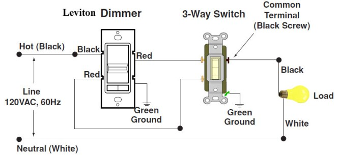 diagram how to wire a 3 way dimmer switch diagrams full