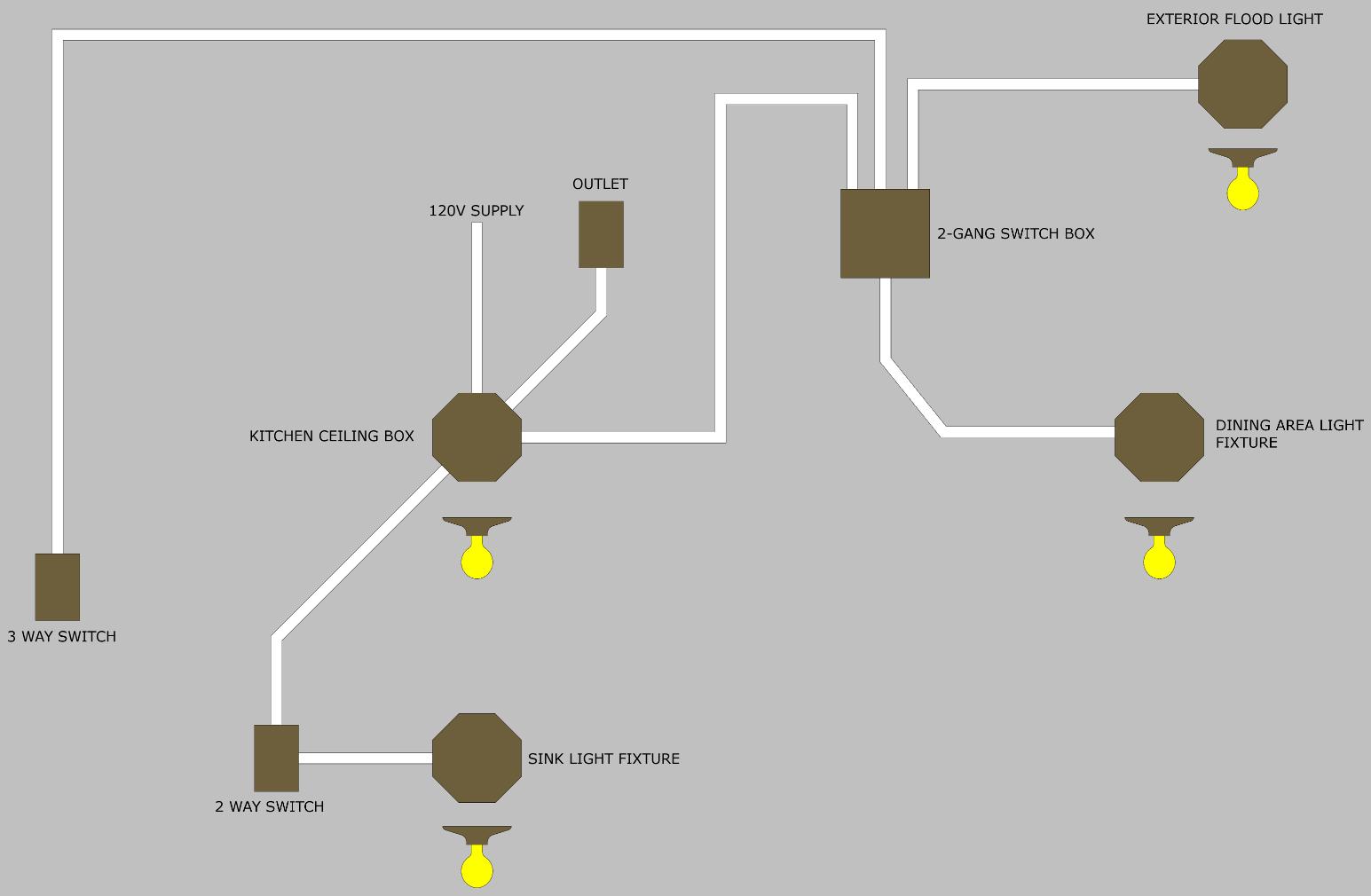 Porch Light Wiring Diagram - Online Schematic Diagram •