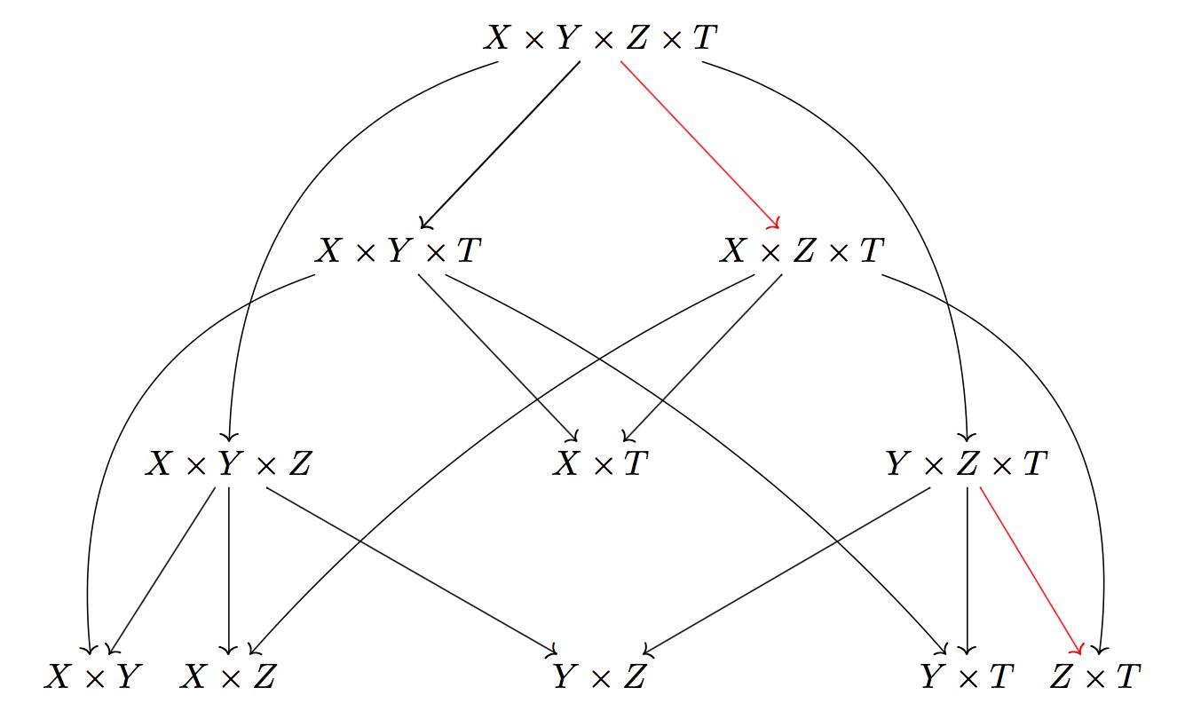 Xymatrix