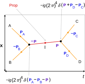 newtonian mechanics  Does the reaction force appear