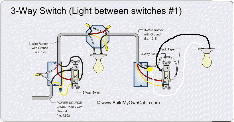 Trying To Add A Light At The End Of A 3 Way Switch Home Improvement Stack Exchange