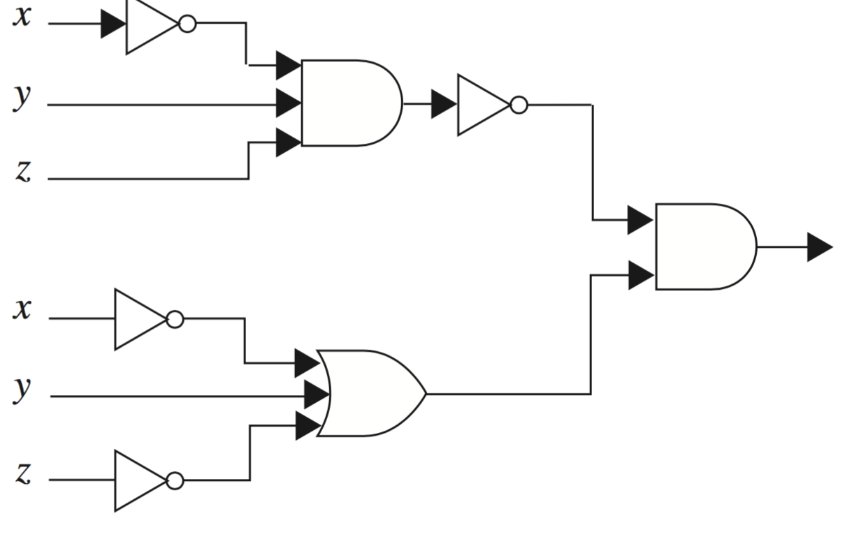 Boolean Logic Diagram