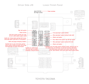 electrical  Toyota Taa 2007 fuse diagram  Motor