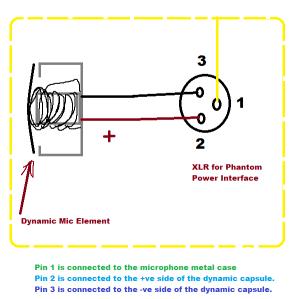 audio  Dynamic Microphone with XLR Phantom power