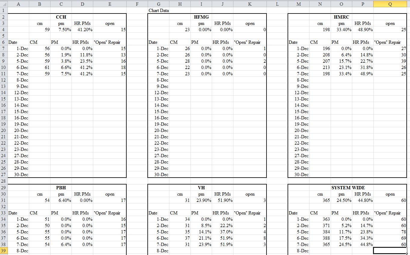 Copy Worksheet Range To Another Workbook Vba