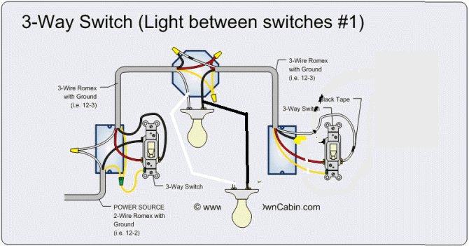 trying to add a light at the end of a 3way switch  home