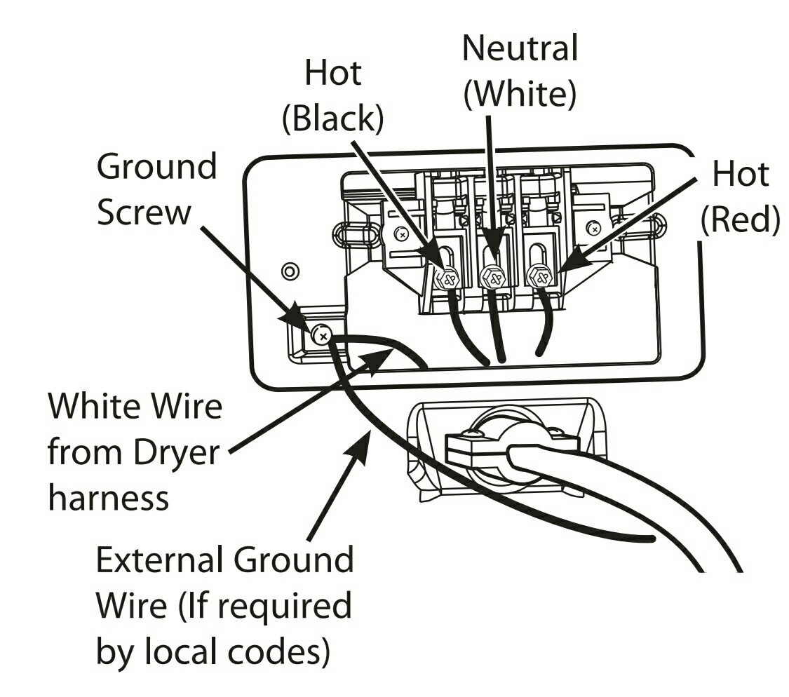 Black Wire White Green Wiring