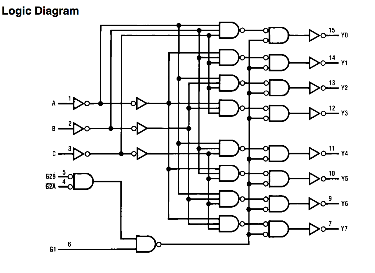 Logic Diagram Logic Gate