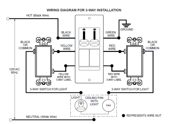le grand dimmer 3 way switch wiring diagram  center wiring