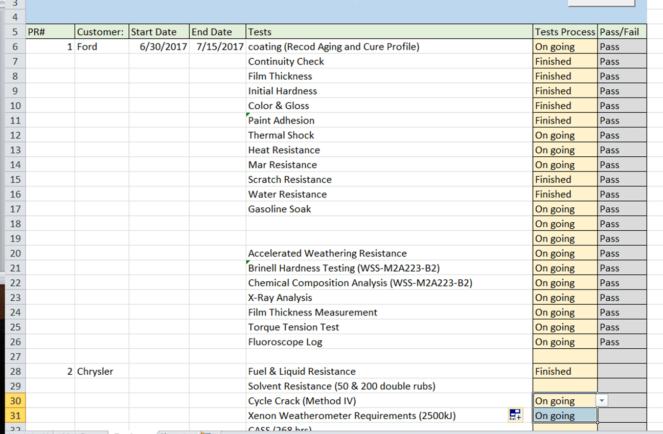 How To Transfer Information Of A Column To Another