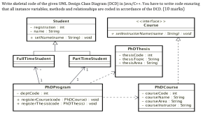 java skeleton code from design class diagram Remove error