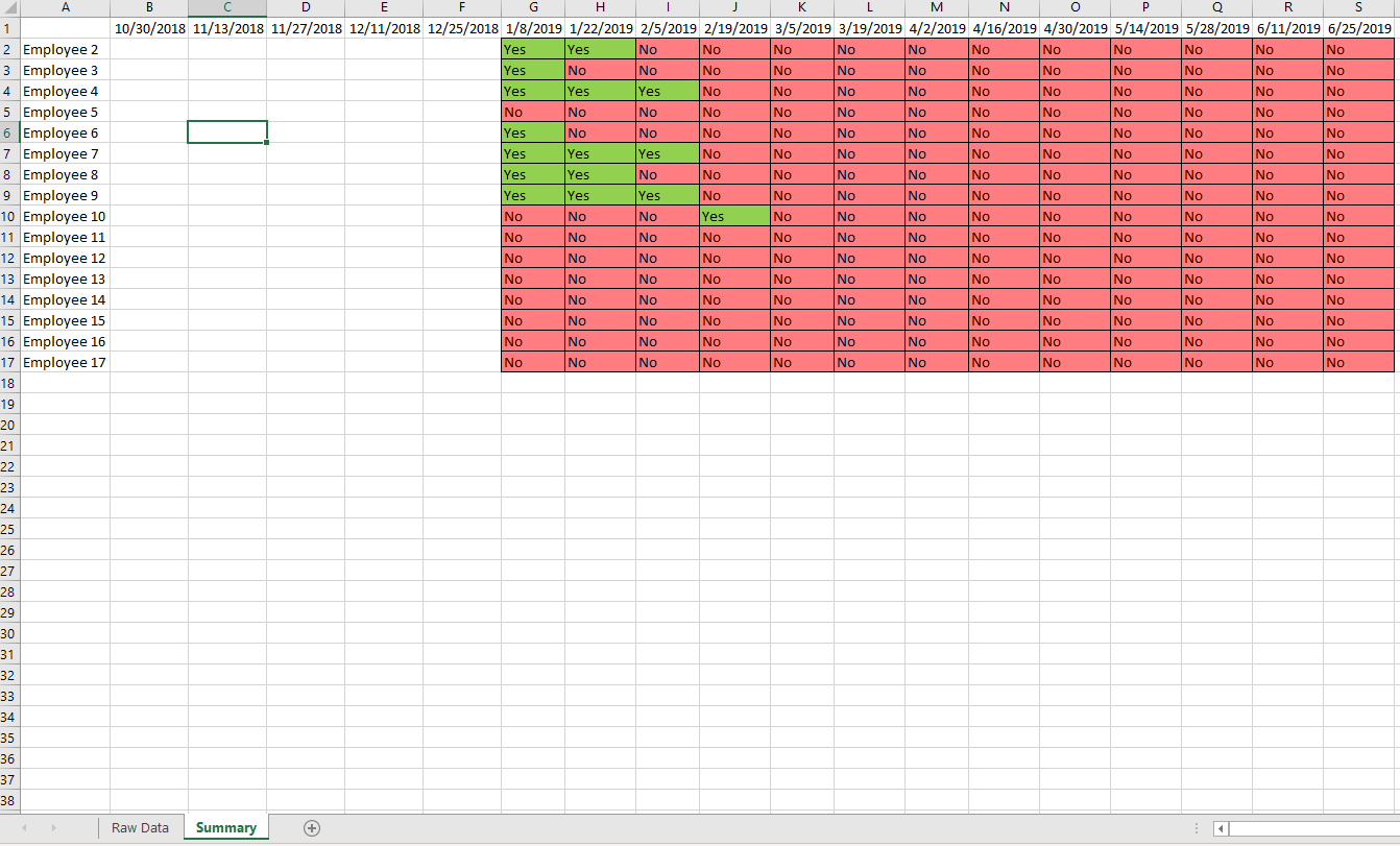 Excel Vba Display Text In A Cell Based On Previous Cell S