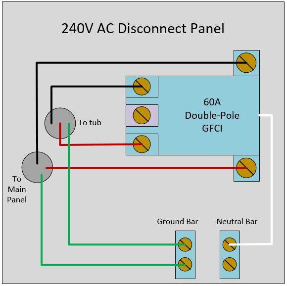 how to wire a 240v disconnect panel for spa that does not