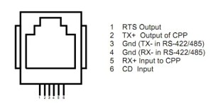 db9  How do I do the 6 pin RJ11 to RS232 female serial