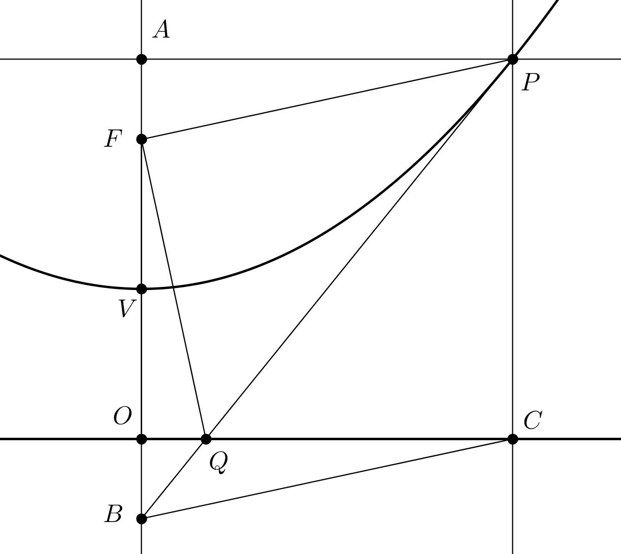 Hyperbola Equation Calculator Wolfram