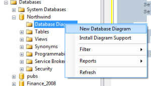 tsql  Is there an easy way to create a database diagram